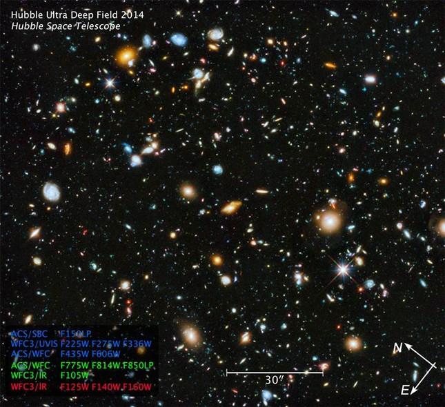Imagem feita pelo telescópio Hubble mostra vista mais colorida do Universo já feita