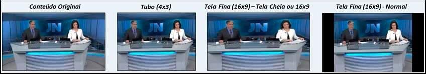 Sinal analógico (Foto: Divulgação)