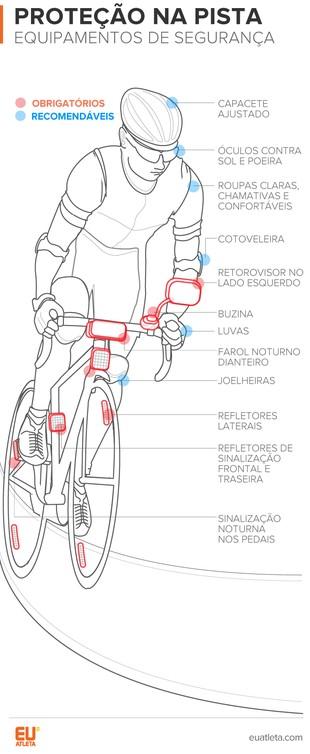 EuAtleta Arte Info Ciclovias_segurança (Foto: Eu Atleta / Arte)