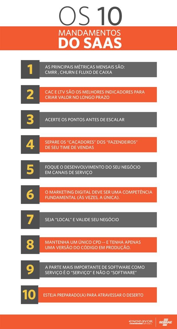 Os 10 mandamentos do SaaS (Foto: Divulgação)