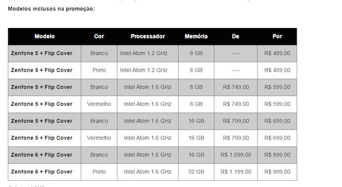 Tabela de smatphones incluídos na promoção Chega de MiMiMi! (Foto: Divulgação/Asus)