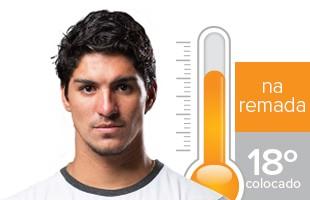 Gabriel Medina termômetro Rio Pro (Foto: GloboEsporte.com)