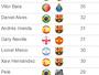Copa do Rei põe Daniel Alves como o terceiro maior campeão da história