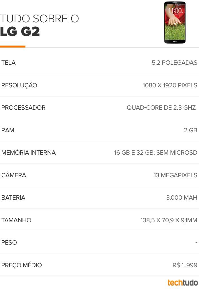 Tabela LG G2 (Foto: Arte/TechTudo)