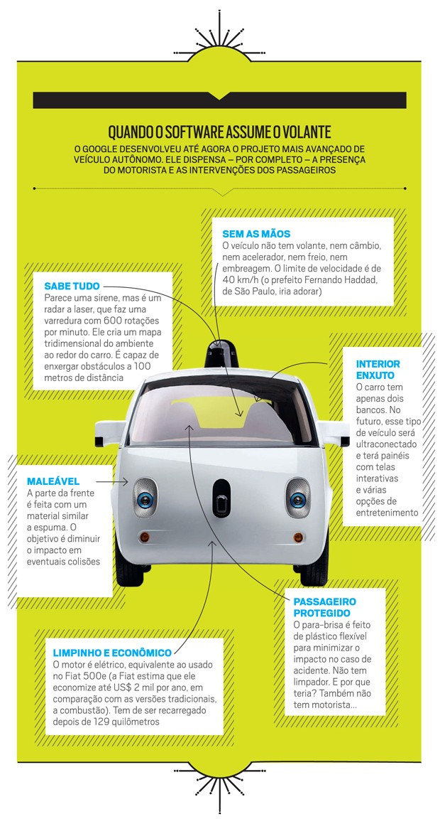 Tecnologia, Carros, Transporte, Google, Veículo Autônomo, Software (Foto: Divulgação)