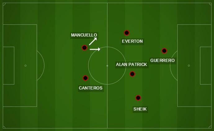 Num 4-4-2 mais clássico, argentino jogaria mais recuado, mas saindo para o jogo (Foto: Arte)