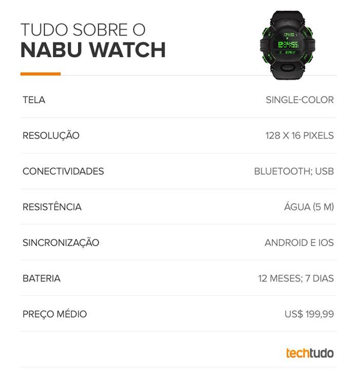 Tabela de especificações técnicas do Nabu Watch  (Foto: Arte/TechTudo)