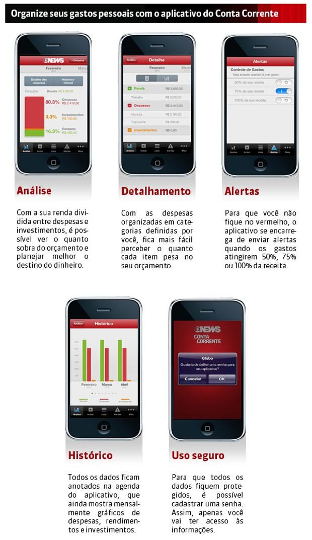 Tutorial Aplicativo Conta Corrente (Foto: Globo News - Conta Corrente)