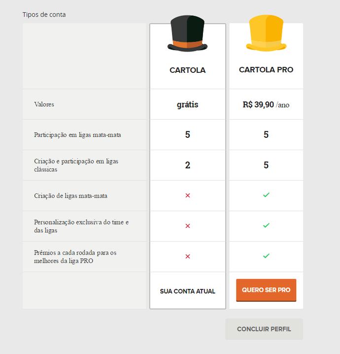 tela 3 tutorial cartola fc (Foto: GloboEsporte.com)