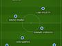 """Vitória """"versão Copa ES"""" muda pouco para o jogo-treino contra o Rio Branco"""