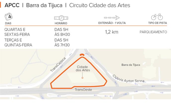 EuAtleta info mapa APCC Barra_Cidade das Artes (Foto: Eu Atleta)