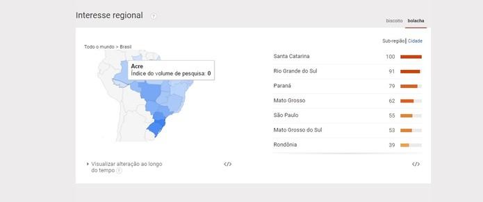 No Acre, não há nem sequer volume de pesquisas por bolacha (Foto: Reprodução/Google Trends)