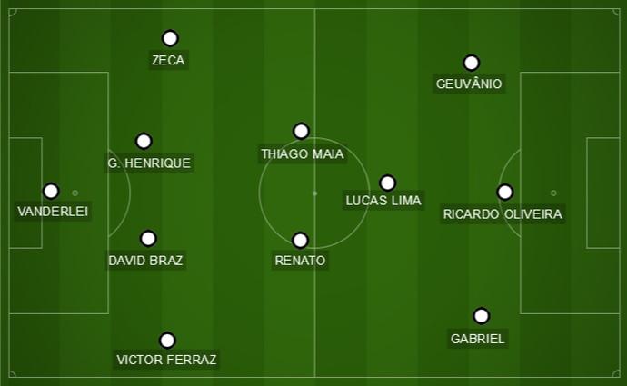 Com Thiago Maia no meio, Dorival mostra time que deverá iniciar jogo contra o Coritiba (Foto: GloboEsporte.com)