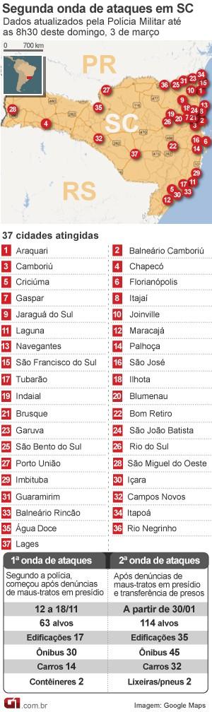 mapa ataques 3 de março 8h30 santa catarina (Foto: Arte/G1)