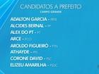 Partidos e coligações registram 15 candidatos a prefeito na capital de MS