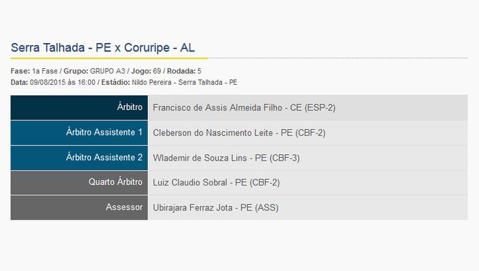 arbitragem serra talhada x coruripe (Foto: Reprodução / CBF)