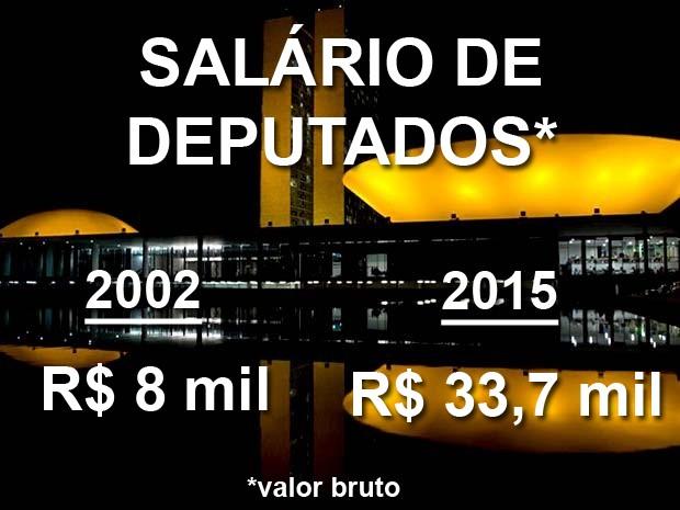 cartela deputados (Foto: Rodrigues Pozzebom/Agência Brasil)