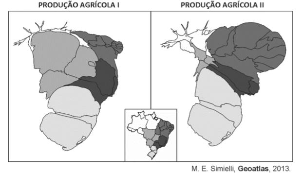 Gráfico sobre condições agrícolas (Foto: Reprodução/Fuvest)