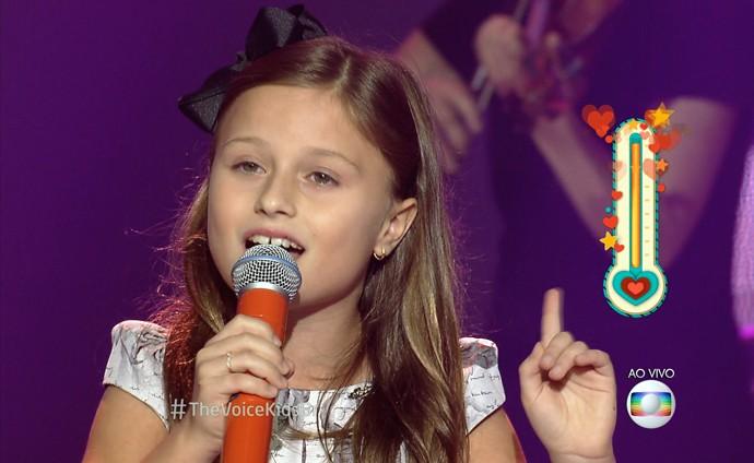 Rafa Gomes fofurometro The Voice Kids (Foto: Reprodução/ The Voice Kids)