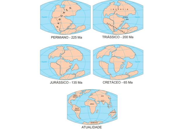Continentes em constante movimento ao longo dos anos (Foto: Colégio Qi/Reprodução)