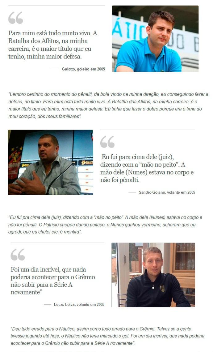 Depoimentos Batalha dos Aflitos Webdoc (Foto: Reprodução)