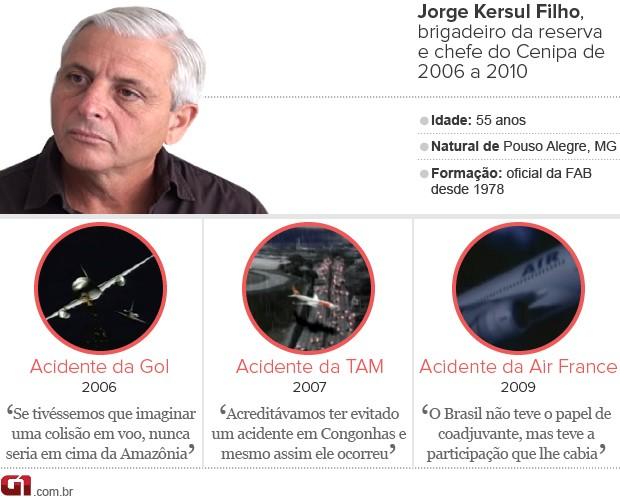 entrevista brigadeiro jorge kersul filho cenipa (Foto: Arte g1)