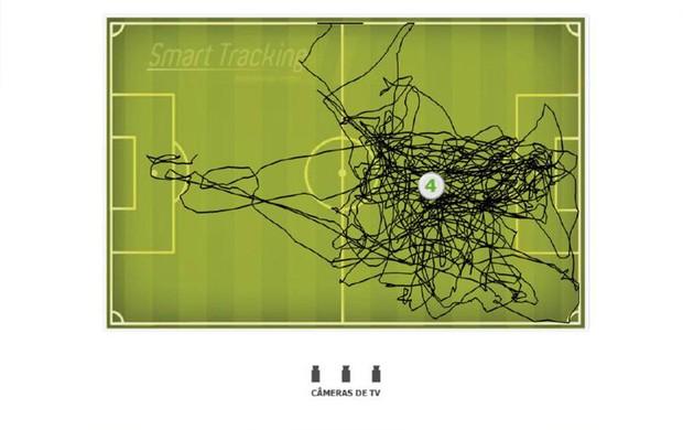 GPS - Sport (Foto: Elton de Castro/Globoesporte.com)