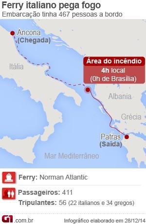 Infográfico: incêndio em ferry italiano (Foto: Arte G1)