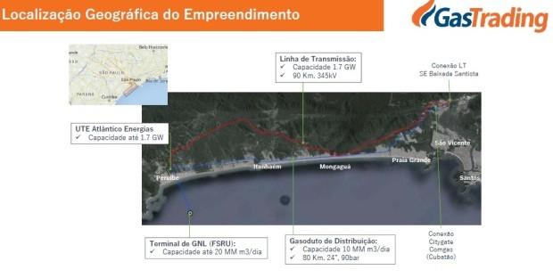 Projeto prevê construção de usina e terminal marítimo (Foto: Divulgação/Gastrading)