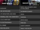 Lollapalooza: programação de shows por dia é anunciada; veja a lista