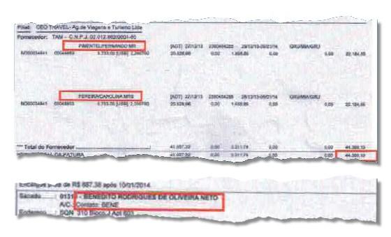 Documentos da Operação Acrônimo revelam lobby no BNDES (Foto: Reprodução)