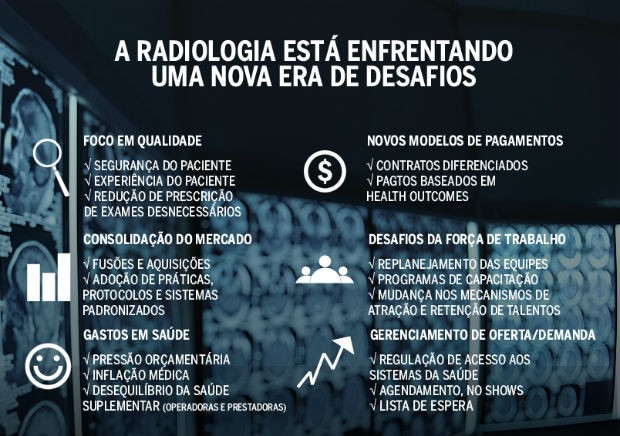 Quadro desafios da radiologia GE V3 (Foto: Raphaël Miranda)