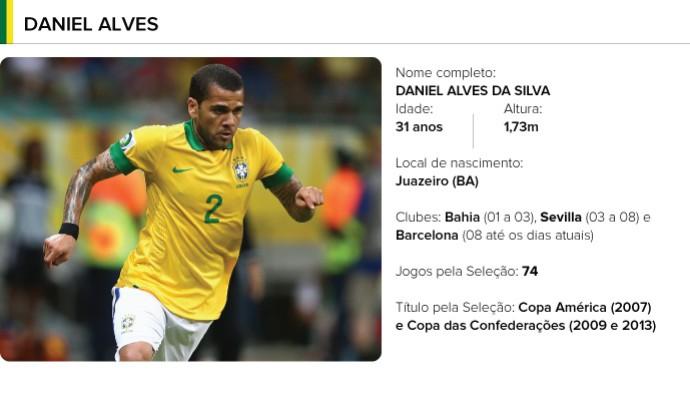 PERFIL jogadores brasil - Daniel Alves (Foto: Editoria de arte)
