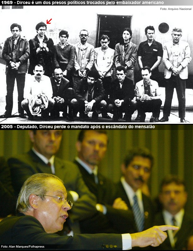 José Dirceu (Foto: Arquivo nacional e Alan Marques/Folhapress)