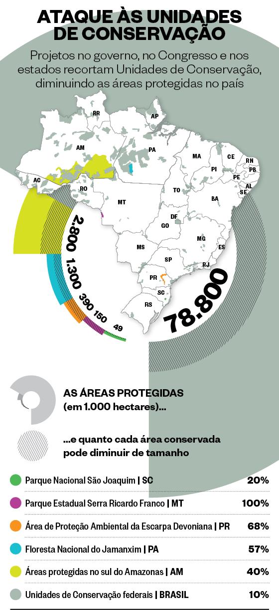 ATAQUE ÀS UNIDADES DE CONSERVAÇÃO Projetos no governo, no Congresso e nos estados recortam Unidades de Conservação, diminuindo as áreas protegidas no país (Foto: Fontes: Câmara dos Deputados, Assembleias Legislativas do PR e de MT, Esboço de Projeto de Lei, Nota técnica do MPF e WWF)