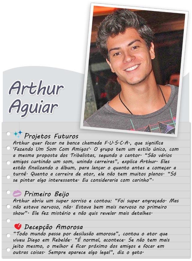 Arthur Aguiar (Foto: Arte: Jennifer Defensor)
