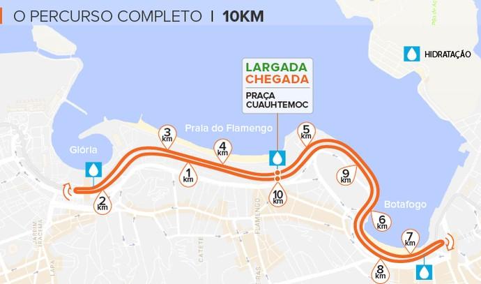 EuAtleta - mapa corrida Eu Atleta 10k (Foto: Arte Eu Atleta)