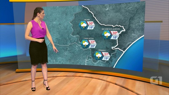 Sábado deve ter calor intenso no RS e chuva em algumas regiões