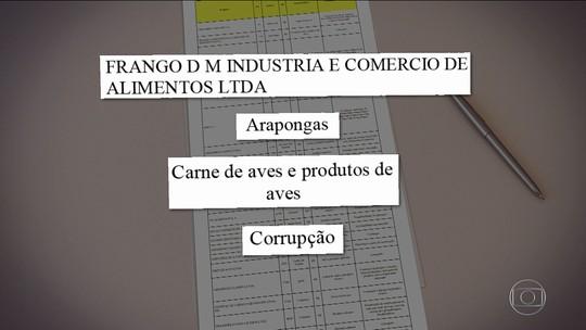 Exportação de carne brasileira desaba após operação da Polícia Federal