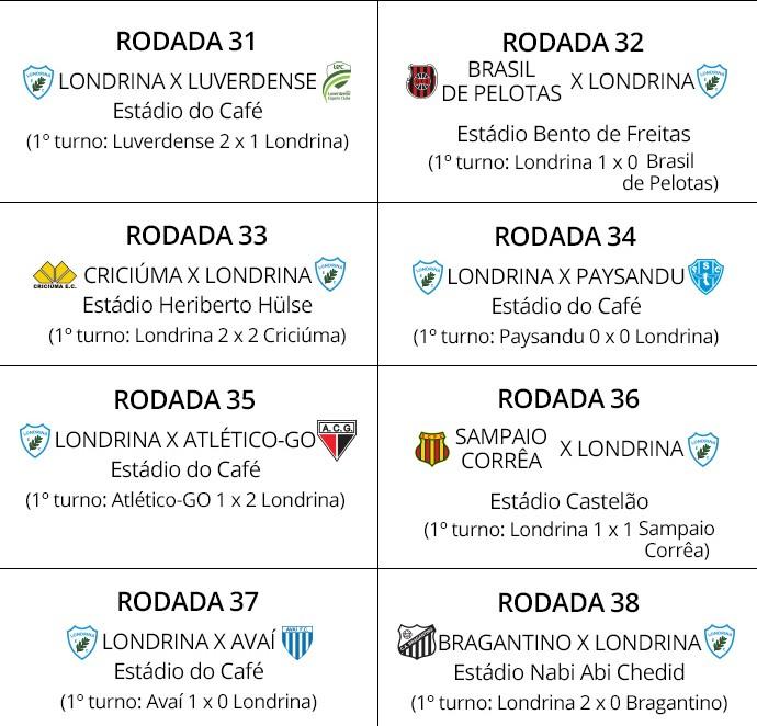 TABELA jogos Londrina série B - 2 (Foto: Editoria de Arte)