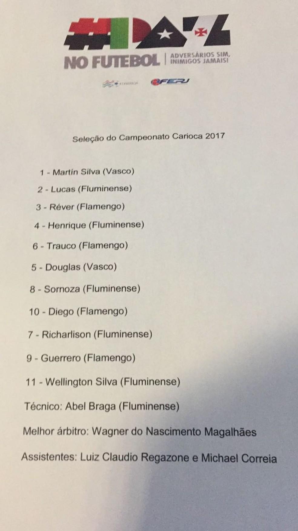 Seleção do Campeonato Carioca 2017 (Foto: Edgard Maciel de Sá)