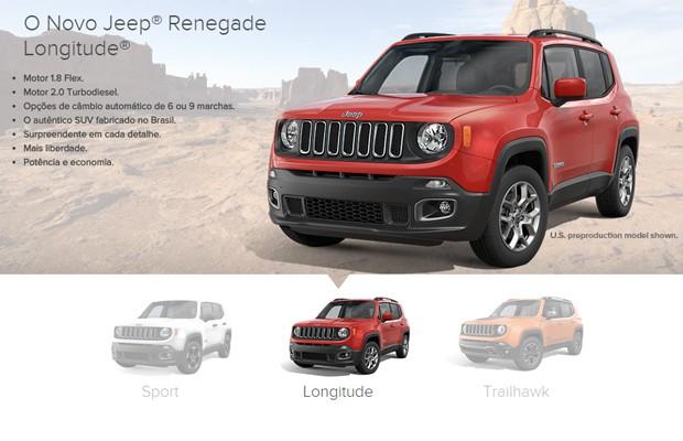 Jeep Renegade Longitude (Foto: Reprodução)