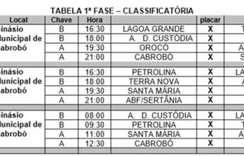 Copa do Sertão de Futsal sub-20 tem tabela divulgada pela FPFS; confira