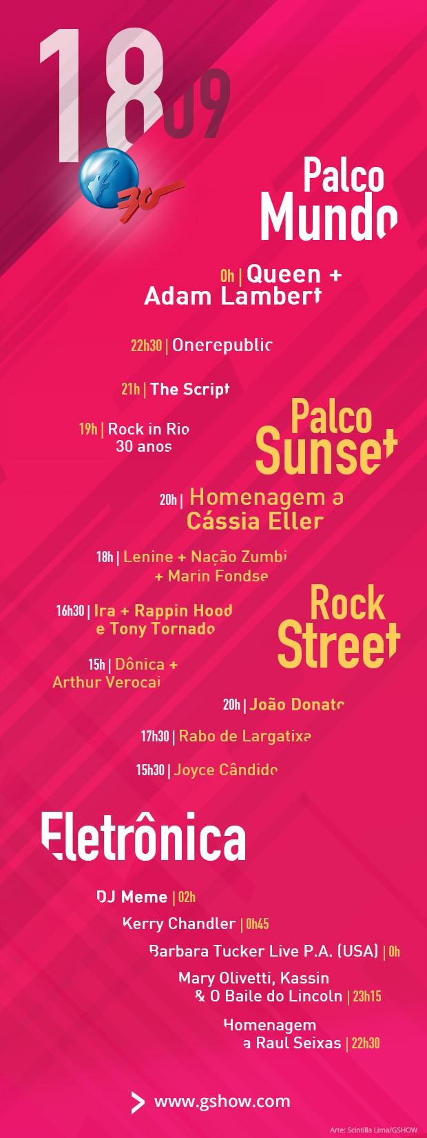 Rock in Rio 18 de setembro (Foto: Gshow)