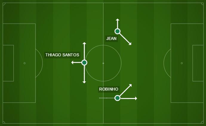 Com Jean, Palmeiras ganha alternativa para o meio-campo (Foto: Arte)