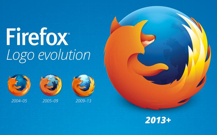 Firefox já teve o nome de Phoenix e até Firebird (Foto: Divulgação/Firefox)