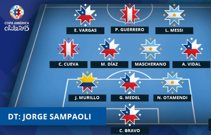 seleção da Copa América (Foto: Divulgação)