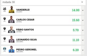 """Dono do time """"spaca FC"""" faz 119,45 pontos e é o Monstro da Rodada #30"""