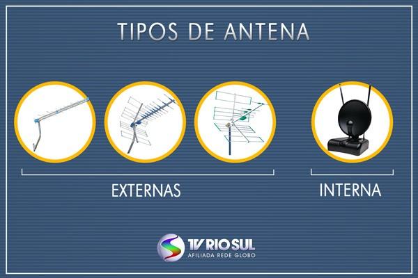 Tipos de antenas (Foto: TV Rio Sul)