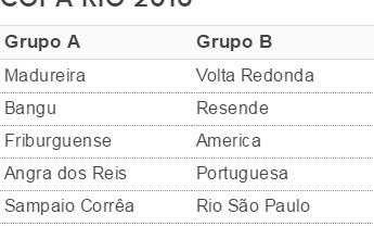 Com 10 clubes confirmados, Copa Rio tem tabela e nova fórmula divulgadas